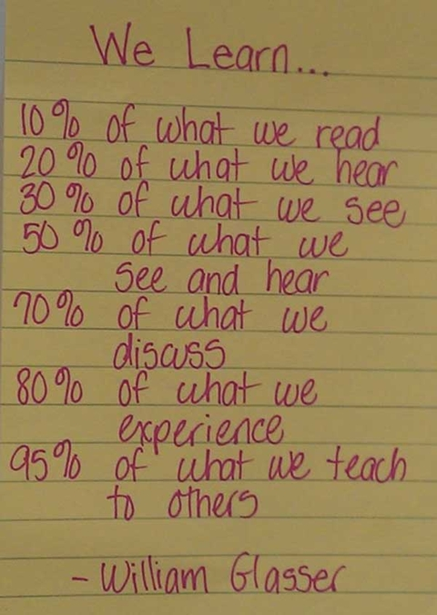 we-learn
